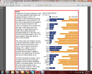 survey.2.2013